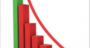 الاحصاء: انخفاض الرقم القياسي لكميات الإنتاج الصناعي في تشرين أول