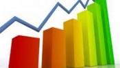 الإحصاء: إرتفاع طفيف على مؤشر الرقم القياسي لأسعار المستهلك خلال أيار الماضي