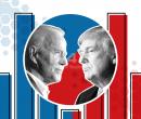 قاض أميركي يرفض دعوى حملة ترمب بمنع تصديق نتائج الانتخابات في بنسلفانيا